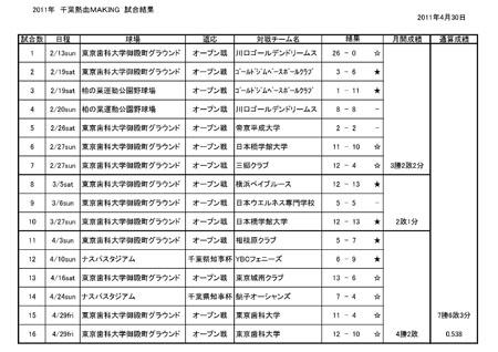 2011_result.jpg