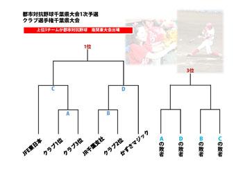トーナメント2.jpg