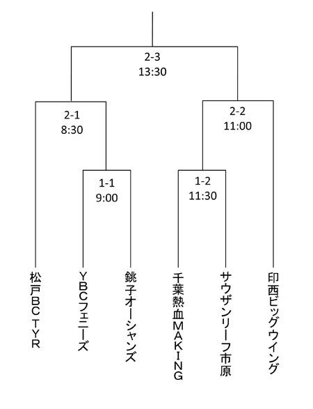 関東クラブトーナメント.jpg
